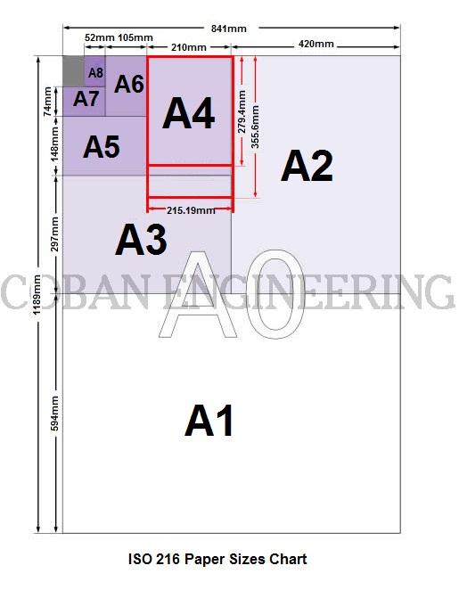Geometric dimensioning and tolerancing technical drawing for Architectural drawing paper sizes