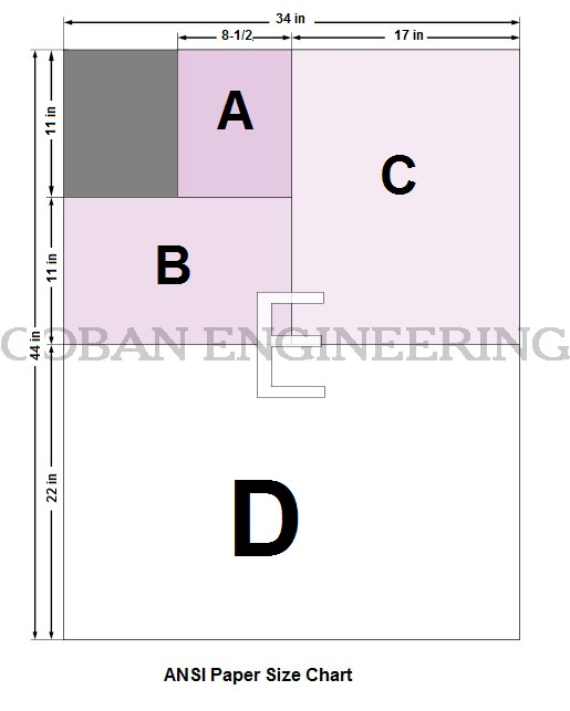 Geometric Dimensioning And Tolerancing Technical Drawing