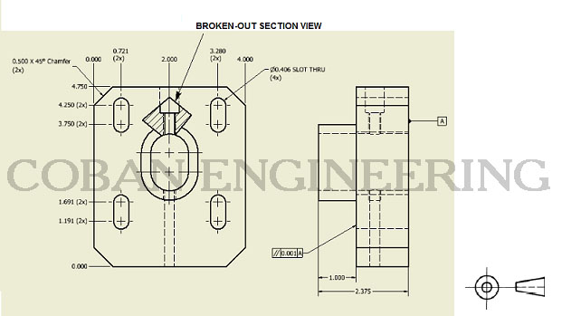 Technical Drawings Views,Detail View,Broken-Out Section View,Detail View,General Dimensioning ...